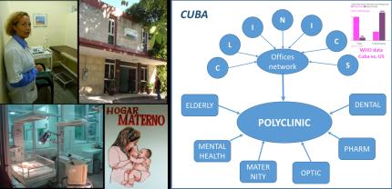 CubanMedicine